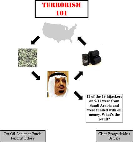 """Terrorism 101"" - Operation Free"