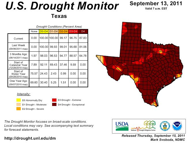 September 2011 - TexasVox: The Voice of Public Citizen in Texas