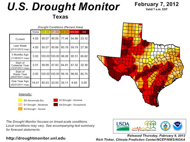drought monitor Feb 7, 2012