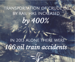 Rail Transport of Oil and Accidents