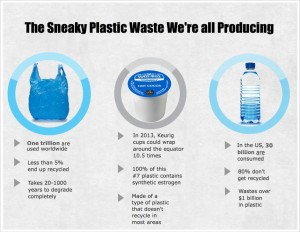 2014-03-21 Plastic Waste Graphic for Heathers Post VR