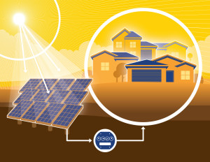 CommunitySolar_v3e